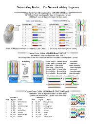 rj45 wiring diagram ethernet diy wiring diagrams \u2022 RJ45 Pinout Diagram 568b rj45 color wiring diagram wiring diagram u2022 rh tinyforge co usb to ethernet wiring diagram rj45 ethernet cable wiring diagram