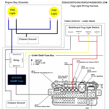 wiring diagram for 1992 honda civic wiring diagram 97 honda accord radio fuse at 95 Honda Accord Fuse Box