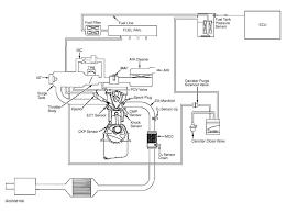 2004 trailblazer engine diagram diagram chart 2003 kia rio engine diagram