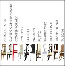 different styles of decor a guide to different types of home decor styles  update decorating styles