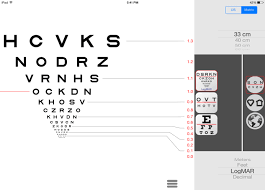 Logmar Chart A Comparison Of Distance Visual Acuity Testing Using A