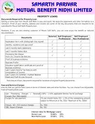 Newspaper Classified Ads Template Ad Template Word