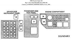 fuse box on 2000 toyota avalon wiring diagrams image free gmaili net 2000 toyota camry fuse box diagram 93 toyota camry fuse box diagram 2002 rhparsplusco fuse box on 2000 toyota avalon at