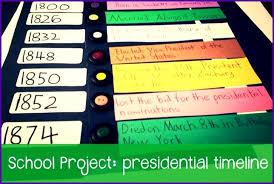 creative timelines for school projects how to make a timeline for school project pictures of family tree