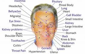 Acupressure Face Chart Face Reflexology Note Energy Points Acupuncture Points