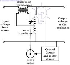 what is voltage stabilizer & how it works? types of stabilizers Buck Boost Transformer Schematic servo controlled voltage stabilizers working and circuit diagram buck boost transformer circuit diagram