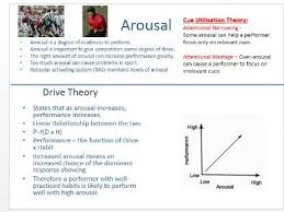A level pe coursework aqa   Recent research papers in     Programming Assignment Help India