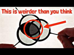 Quantum Venn Diagram Paradox Bells Theorem The Quantum Venn Diagram Paradox Physics4me