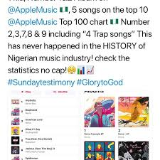 Rema Becomes First Nigerian Artist To Debut 5 Top Songs On