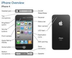 uitleg iphone 5