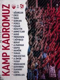 Son dakika spor haberi: Trabzonspor'un Roma maçı kamp kadrosu açıklandı (TS  spor haberi) - Fotomaç