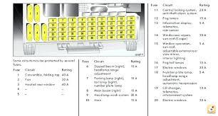 fuse box holden astra 2002 diagram auto genius in wiring v reg w x 2008 holden astra fuse box diagram full size of holden astra 2002 fuse box layout diagram picture splendid in photo wiring excellent