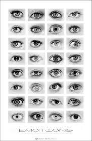 Come Disegnare Gli Occhi Circolo Darti Scuola Disegno E Pittura