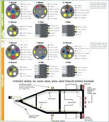 rv 7 pin wiring wiring diagram pro rv 7 pin wiring wiring harness wiring harness wiring diagrams gm trailer wiring harness trailer harness