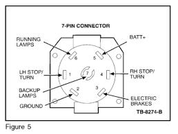 2008 f350 4x4 wiring diagram basic wiring diagram \u2022 Auxilary Switch Wiring Diagram Ford F-250 4x4 2001 ford f350 7 pin wiring diagram enthusiast wiring diagrams u2022 rh rasalibre co 2005 ford f350 wiring diagram ford f 350 trailer wiring diagram