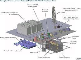 electric generator power plant. Source: Gen4 Energy Electric Generator Power Plant