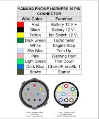 yamaha digital gauge wiring diagram yamaha multifunction gauge yamaha outboard wiring harness diagram at Yamaha Outboard Tachometer Wiring Diagram