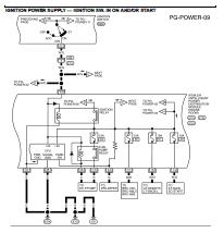 2000 xterra wiring diagram wiring diagram rules wiring diagram for 2000 nissan xterra wiring diagram 2000 xterra ecm wiring diagram wiring diagramwiring diagram