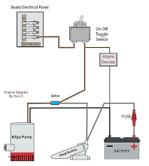 cat6 diagram starpowersolar us cat6 diagram wiring diagram bilge great inspirational wiring installation cat6 wire diagram rj45