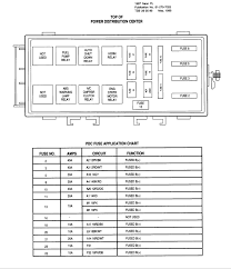 98 dodge neon fuse box diagram simple wiring diagram Dodge Ramcharger Wiring Harness at 2003 Dodge Neon Wiring Harness