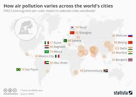 World Pollution Chart Chart How Air Pollution Varies Across The Worlds Cities