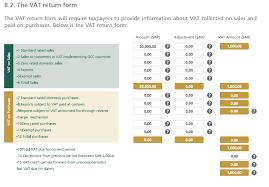 Vat Calculation Formula In Excel Download Create A Vat Report For Saudi Arabia Banana Accounting