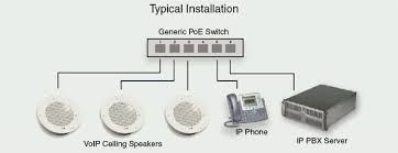 valcom speaker wiring diagram valcom image wiring designing and implementing an ip paging system 2 of 4 voip insider on valcom speaker wiring