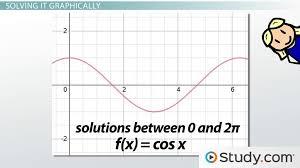 solving a trigonometric equation graphically lesson transcript study com