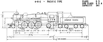 similiar parts of a train keywords engines of trains steam engine train diagram