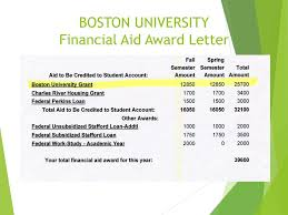 Financial Aid Workshop Class Of Ppt Download