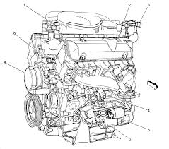 Chevy colorado starter location 2004 chevy colorado blower motor wiring diagram at nhrt info