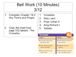 Chapter 18 2 The Crusades Ppt Download