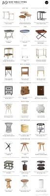 Types Living Room Furniture 17 Best Ideas About Living Room Side Tables On Pinterest Side
