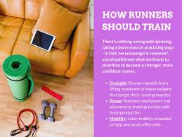 strength training for runners pdf