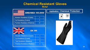 Butyl Glove Chemical Resistance Chart Understanding Glove Performance Standards Selecting Proper