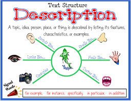 rl text structures lessons teach my top ten list nonfiction reading resources scholastic