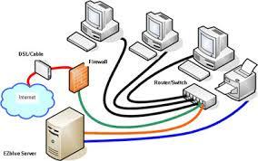 build your own home media server ezblue software corp home wireless network setup at Home Server Setup Diagram