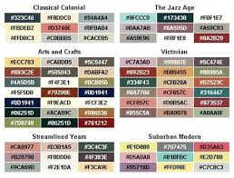 Ace Spray Paint Color Chart Ace Spray Paint Color Chart New Appliance Epoxy Paint Colors