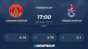 Umraniyespor - Trabzonspor » Live Score & Stream + Odds, Stats, News