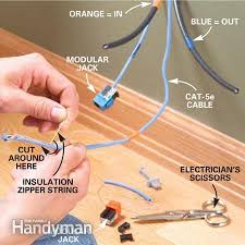 installing communication wiring the family handyman photo