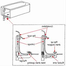 anatomy of a bathtub drain system diagrams fine diagram photos for bathroom