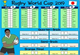 Rugby World Cup 2019 Fixtures Wall Calendar