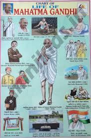 Gandhi Chart Life Of Mahatma Gandhi Chart Number 57 Minikids In