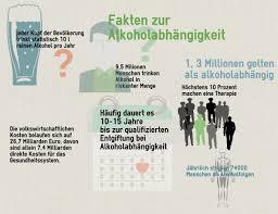 alkoholvergiftung symptome