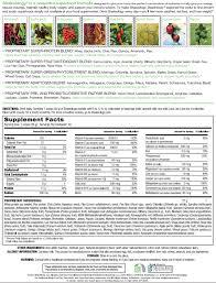vegan chocolate shakeology nutrition facts