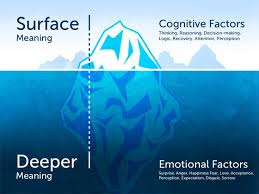 best iceberg theory ideas freud theory iceberg model iceberg model of meaning showing the relationship between the surface