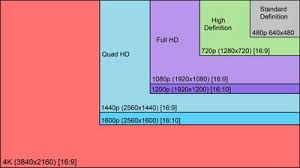 Monitor Resolution Chart What Is 4k Resolution Overview And Perspective Of Ultra Hd