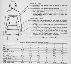 Vintage Clothing Size Chart 1950s Sizing Chart Retro Housewife Vintage Sewing