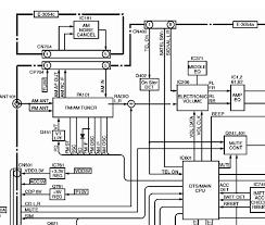 2003 subaru outback radio wiring diagram wiring all about wiring 2005 subaru impreza stereo wiring diagram at 2006 Subaru Impreza Stereo Wiring Diagram