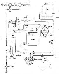 electric winch wiring diagram wiring diagrams and schematics chicago electric winch wiring diagram